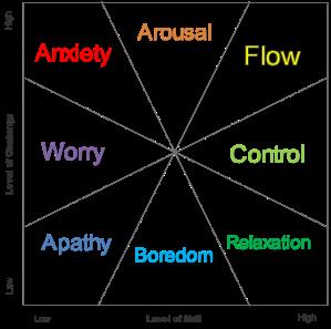 3-Flow Basic