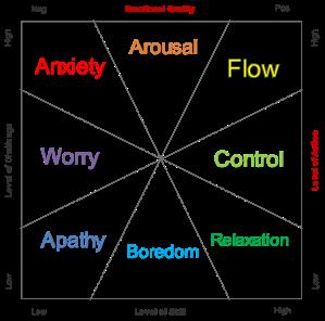 4-Flow +
